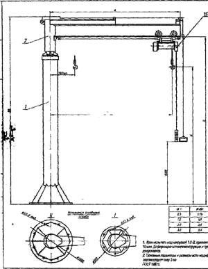 Стопорные устройства для ручных кранов