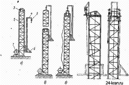 Схема монтажа подъемника ТП-14: а -установка опорной рамы с грузовой лебедкой и нижней секции с грузонесущим органом.