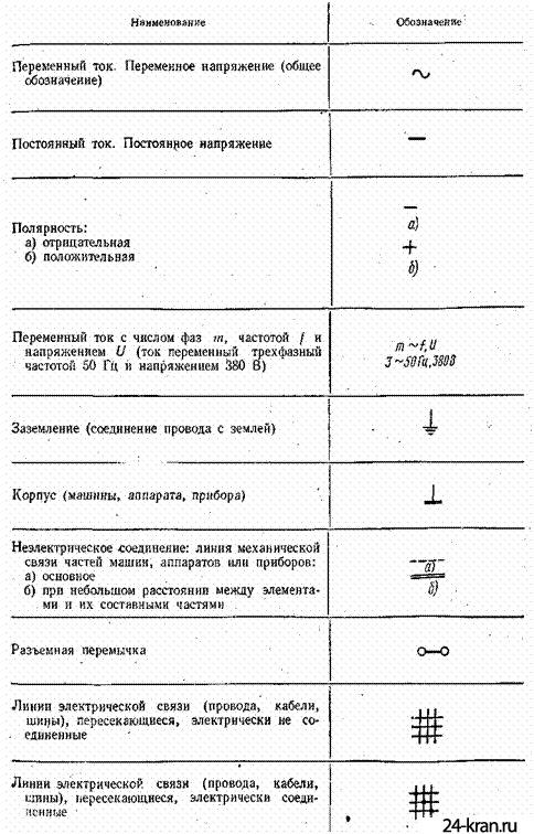 """"""",""""24-kran.ru"""