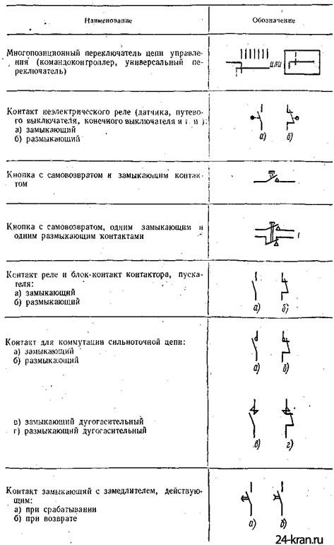 Графические обозначения на нормальных электрических схемах
