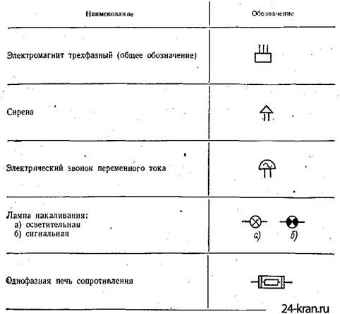 сведения об электрических схемах ...